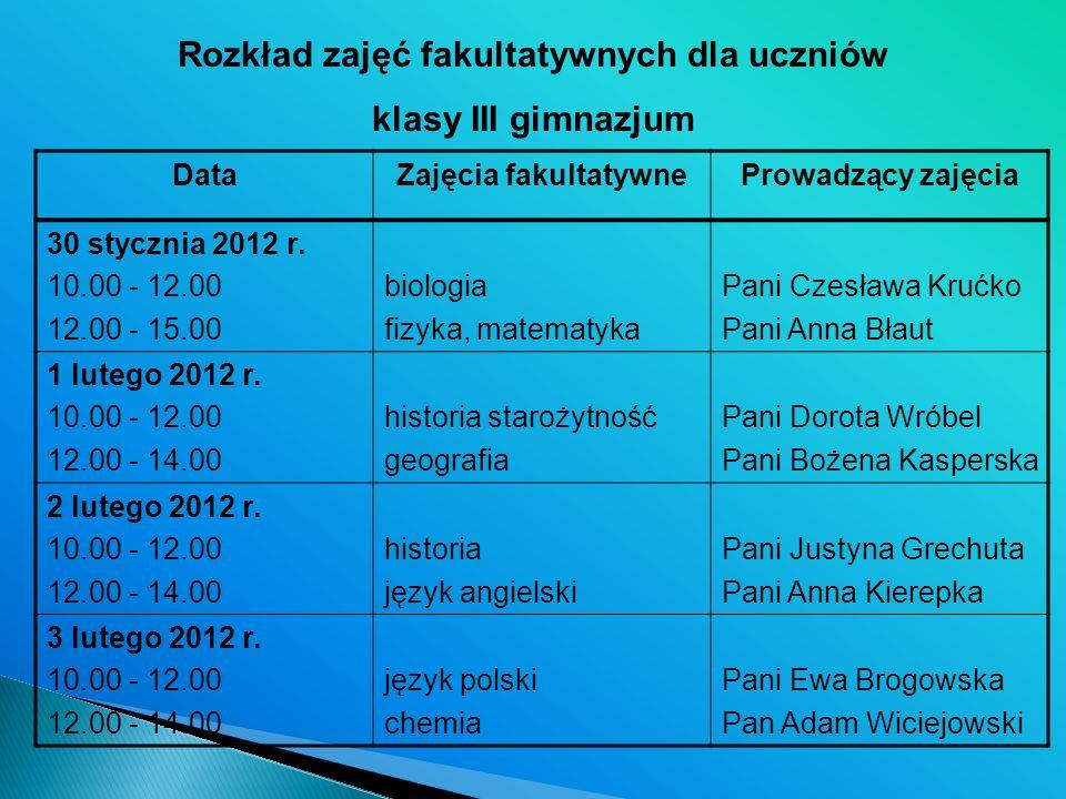DataZajęcia fakultatywneProwadzący zajęcia 30 stycznia 2012 r. 10.00 - 12.00 12.00 - 15.00 biologia fizyka, matematyka Pani Czesława Krućko Pani Anna
