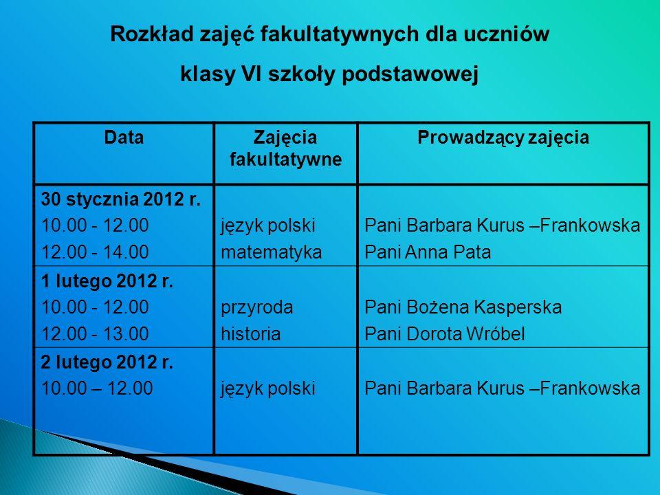 DataZajęcia fakultatywne Prowadzący zajęcia 30 stycznia 2012 r. 10.00 - 12.00 12.00 - 14.00 język polski matematyka Pani Barbara Kurus –Frankowska Pan