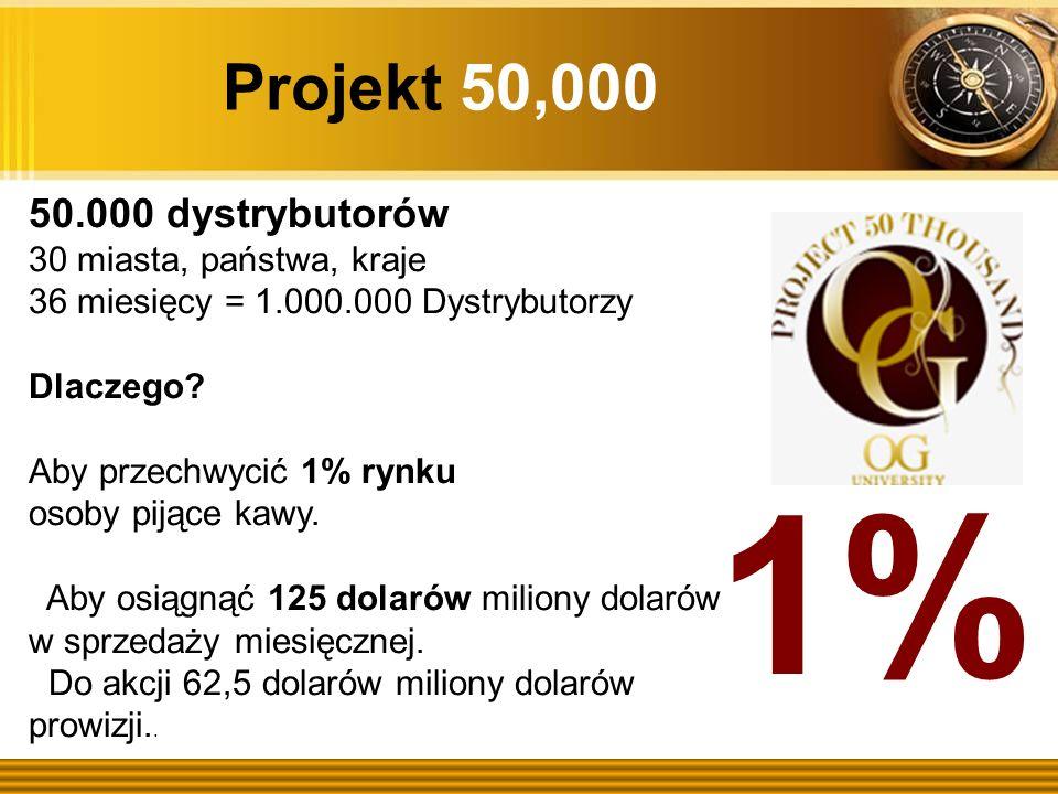 Projekt 50,000 1% 50.000 dystrybutorów 30 miasta, państwa, kraje 36 miesięcy = 1.000.000 Dystrybutorzy Dlaczego? Aby przechwycić 1% rynku osoby pijące