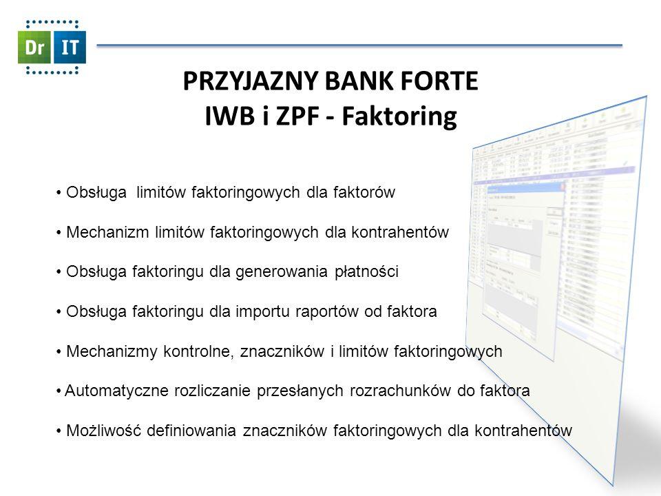 Dodatkowe rozwiązania DrIT Warszawa Dziękujemy!