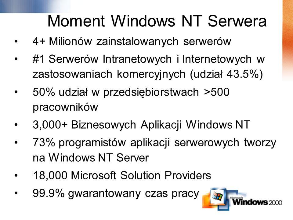 Windows 2000 Server Otwarty na Internet –IIS 5.0, COM+, XML, Windows DNA 2000, WebDAV ADSI, Windows Media Services, Standardowe usługi Internetowe (NNTP, SMTP) –Active Directory, 4-SMP –Różne metody autentyfikacji (SmartCards, X.509 certificates, Kerberos), usługi kryptograficzne (IPSec, PPTP, L2TP/IPSec, SSL, TLS) –Dostęp do sieci (Remote Access, VPN, ATM i Gigabit) Wiarygodny –Kernel-Mode Write Protection, Windows File Protection, Driver Signing & Certification and Process Isolation for IIS –Certyfikacja Aplikacji, DLL protection, & auto-restart for IIS, alokacja zasobów poprzez Disk Quota i przepustowość CPU dla IIS –Zredukowana liczba wymaganych restartów komputera o 90%, Plug and Play, dynamic volume management; faster system recovery & restart, IIS reliable restart, recoverable file system