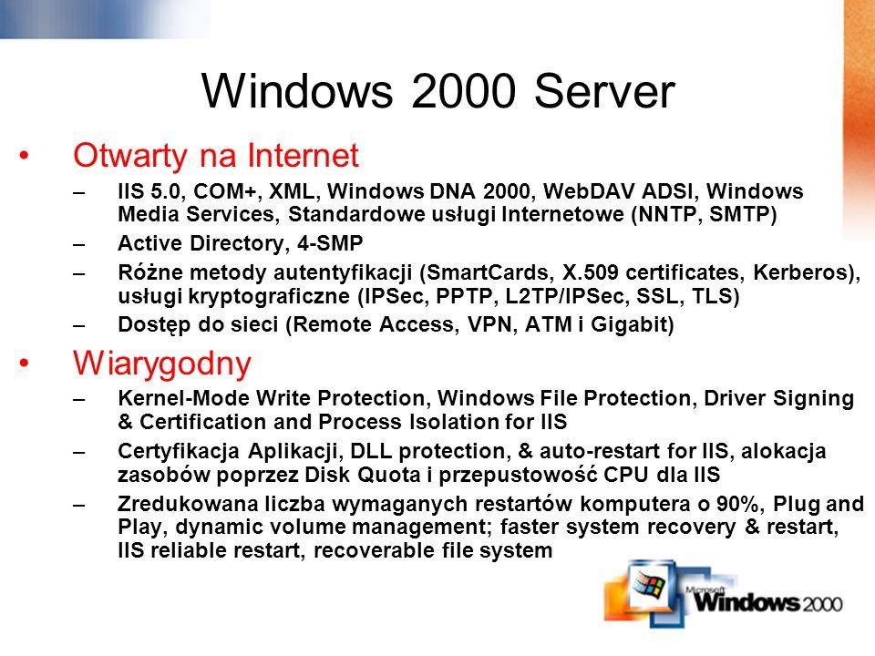 Windows 2000 Server Łatwy w Zarządzaniu –Do tworzenia obrazów systemów: Sysprep, DDNS, IP Auto- Configuration –Proste zarządzanie poprzez Active Directory (centralizacja i delegacja), Usługi Terminalowe, Nowe Narzędzia Administracyjn, instrument services via WMI –Współpraca z różnymi systemami: NTW, Win9x, Win3.x, Mac, Unix, servers & mainframes via Message Queuing, Kerberos, Services for NetWare and Services for Unix; applications & directories (LDAP, Via, MSDSS, Active Directory Connector) Wspiera nowe urządzenia –Współpraca z innymi sieciami poprzez VPN, Kreator Połączeń, DSL, NAT/DHCP, QoS, DEN, IPSec, SSL, ATM; wsparcie dla Cisco, Lucent, NorTel i innych urządzeń sieciowych –Wsparcie najnowszych urządzeń zewnętrznych: USB, drukarki, adaptery sieciowe, switch i router, 1394 (high-speed bus support), PCMCIA, urządzenia elektroniczne i urządzenia infra-red