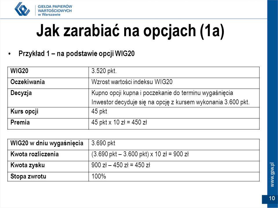 10 Jak zarabiać na opcjach (1a) Przykład 1 – na podstawie opcji WIG20 WIG20 3.520 pkt. Oczekiwania Wzrost wartości indeksu WIG20 Decyzja Kupno opcji k