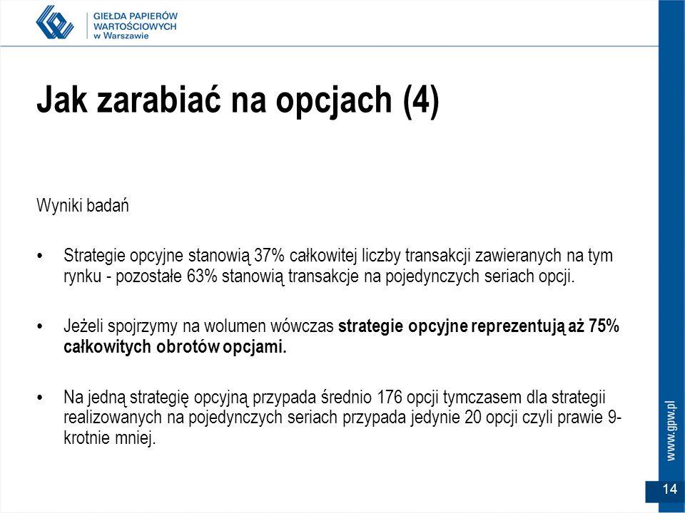 14 Jak zarabiać na opcjach (4) Wyniki badań Strategie opcyjne stanowią 37% całkowitej liczby transakcji zawieranych na tym rynku - pozostałe 63% stano