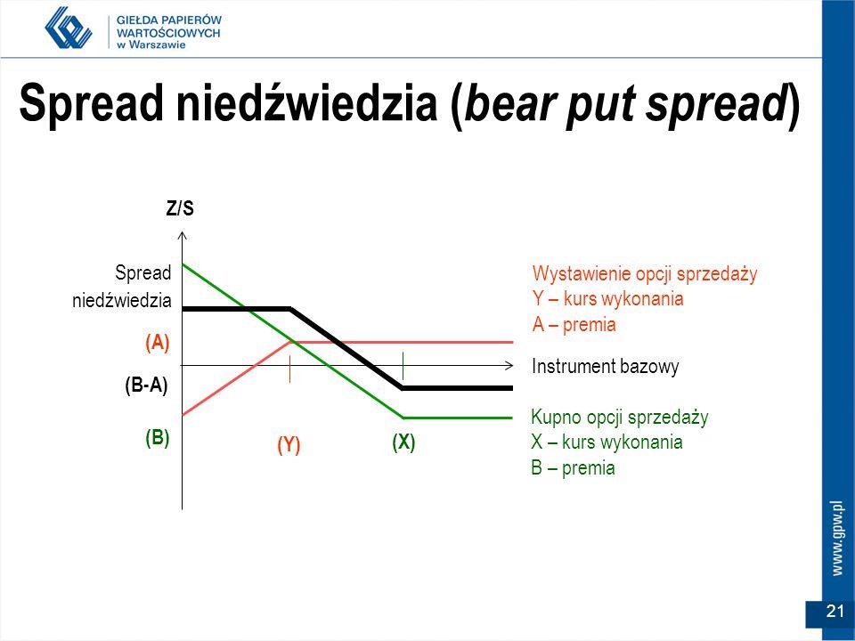 21 Spread niedźwiedzia ( bear put spread ) Instrument bazowy Z/S (Y) Wystawienie opcji sprzedaży Y – kurs wykonania A – premia (A) (X) Kupno opcji spr