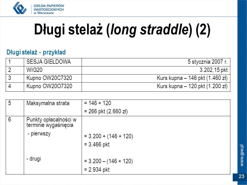 23 Długi stelaż ( long straddle ) (2) Długi stelaż - przykład 1SESJA GIEŁDOWA5 stycznia 2007 r. 2WIG203.202,15 pkt 3Kupno OW20C7320Kurs kupna – 146 pk