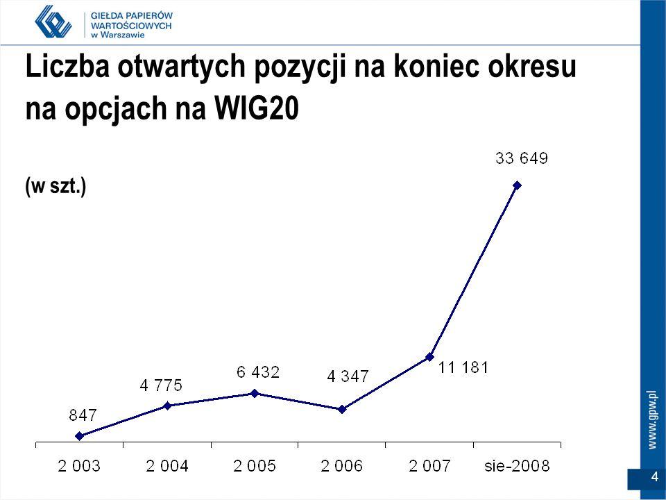 4 Liczba otwartych pozycji na koniec okresu na opcjach na WIG20 (w szt.)