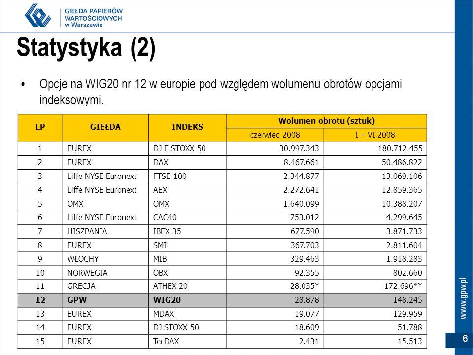 6 Statystyka (2) Opcje na WIG20 nr 12 w europie pod względem wolumenu obrotów opcjami indeksowymi. LPGIEŁDAINDEKS Wolumen obrotu (sztuk) czerwiec 2008