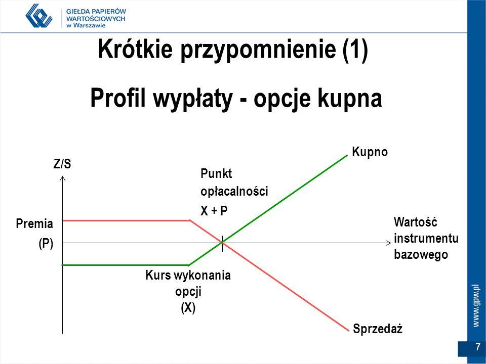 7 Krótkie przypomnienie (1) Profil wypłaty - opcje kupna Kurs wykonania opcji (X) Punkt opłacalności X + P Wartość instrumentu bazowego Z/S Premia (P)