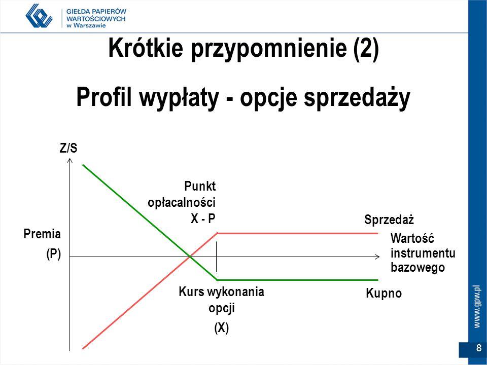 8 Krótkie przypomnienie (2) Profil wypłaty - opcje sprzedaży Wartość instrumentu bazowego Z/S Kurs wykonania opcji (X) Premia (P) Punkt opłacalności X