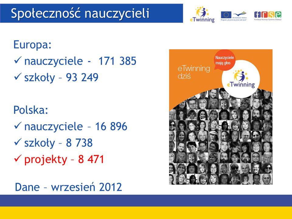 Społeczność nauczycieli Społeczność nauczycieli Europa: nauczyciele - 171 385 szkoły – 93 249 Polska: nauczyciele – 16 896 szkoły – 8 738 projekty – 8