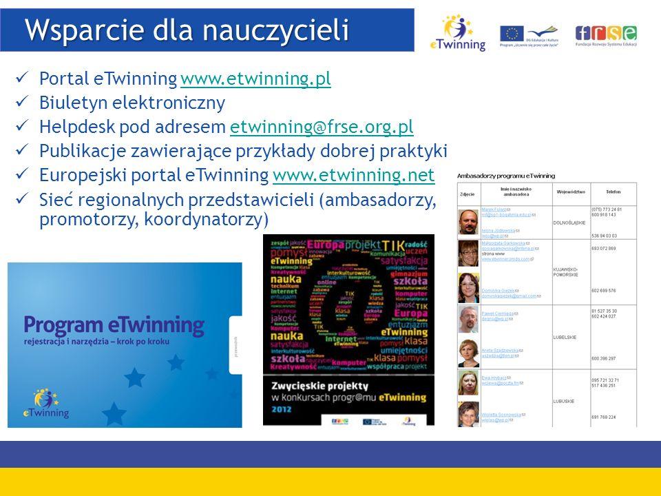 Wsparcie dla nauczycieli Wsparcie dla nauczycieli Portal eTwinning www.etwinning.plwww.etwinning.pl Biuletyn elektroniczny Helpdesk pod adresem etwinn