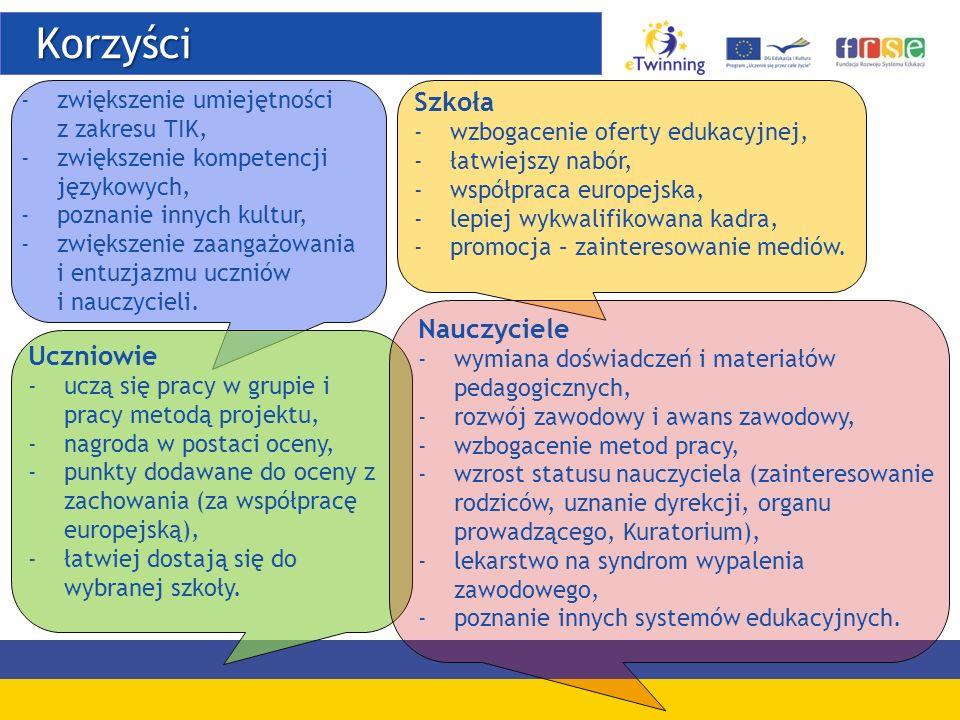 Korzyści Korzyści -zwiększenie umiejętności z zakresu TIK, -zwiększenie kompetencji językowych, -poznanie innych kultur, -zwiększenie zaangażowania i