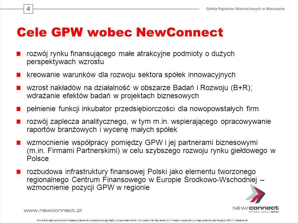 5 Podstawowe założenia NewConnect Emitenci: małe spółki, we wczesnym etapie rozwoju spółki działające na innowacyjnym (często niszowym) i mało konkurencyjnym rynku oczekiwany przyspieszony rozwój firmy dzięki zasileniu kapitałowemu z NewConnect, a także efektowi marketingowemu status spółki publicznej (spółka, w której co najmniej jedna akcja została zdematerializowana) Inwestorzy: VC/PE wyspecjalizowane fundusze zamknięte, fundusze asset-management osoby prywatne posiadające znaczące kapitały inwestorzy indywidualni akceptujący wyższe ryzyko w zamian za wysokie stopy zwrotu Forma prawna platformy obrotu: spółki dopuszczone do obrotu notowane są w alternatywnym systemie obrotu prowadzonym przez GPW (poza rynkiem regulowanym) 3 Powielanie bądź publikowanie niniejszego opracowania lub jakiejkolwiek jego części lub rozpowszechnianie w inny sposób informacji zawartych w niniejszym opracowaniu wymaga uprzedniej pisemnej zgody GPW w Warszawie SA