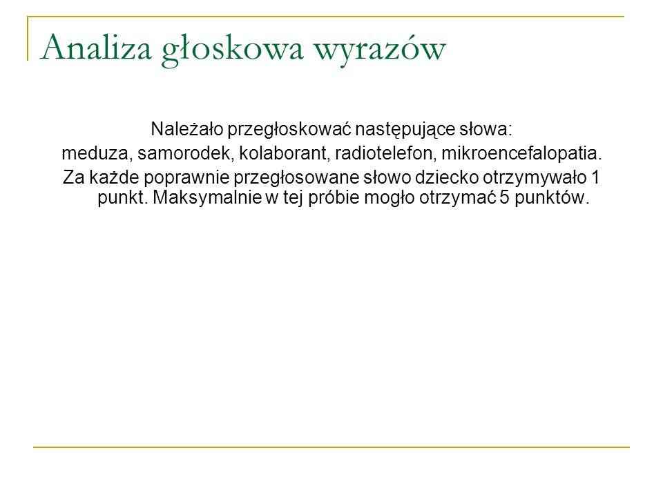 Analiza głoskowa wyrazów Należało przegłoskować następujące słowa: meduza, samorodek, kolaborant, radiotelefon, mikroencefalopatia.