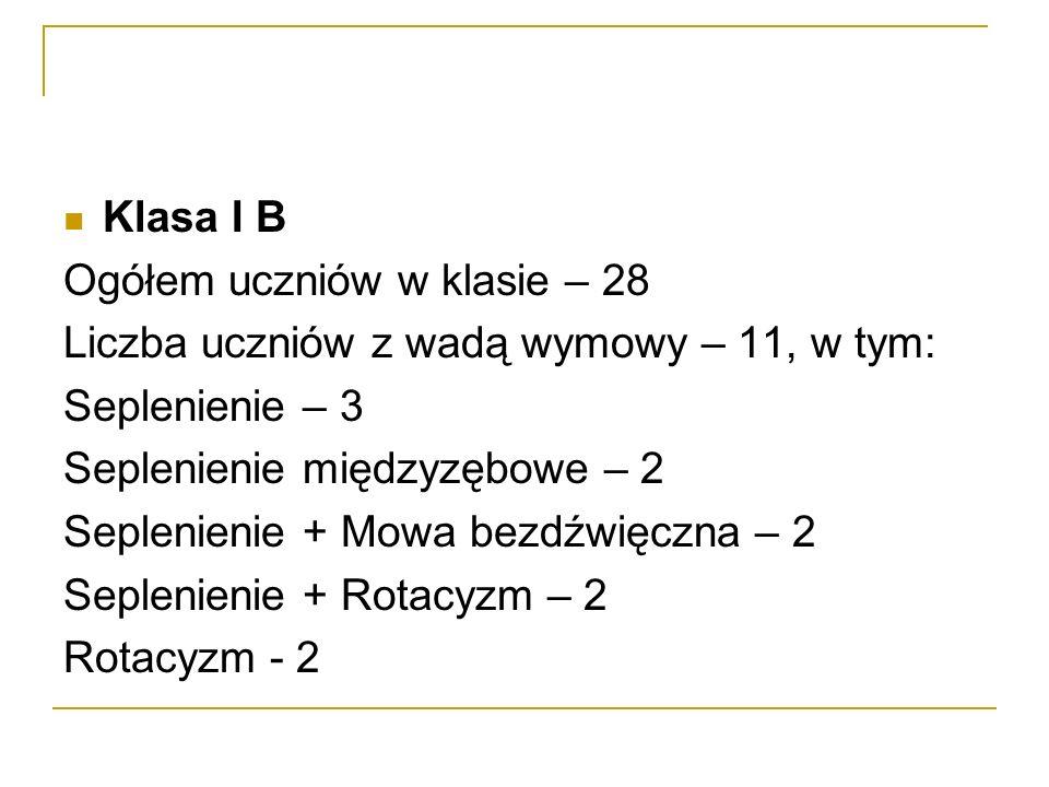 Klasa I B Ogółem uczniów w klasie – 28 Liczba uczniów z wadą wymowy – 11, w tym: Seplenienie – 3 Seplenienie międzyzębowe – 2 Seplenienie + Mowa bezdźwięczna – 2 Seplenienie + Rotacyzm – 2 Rotacyzm - 2