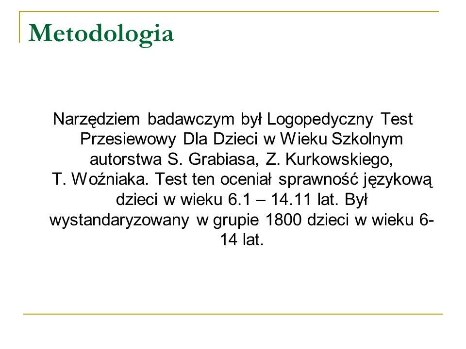 Metodologia Narzędziem badawczym był Logopedyczny Test Przesiewowy Dla Dzieci w Wieku Szkolnym autorstwa S. Grabiasa, Z. Kurkowskiego, T. Woźniaka. Te