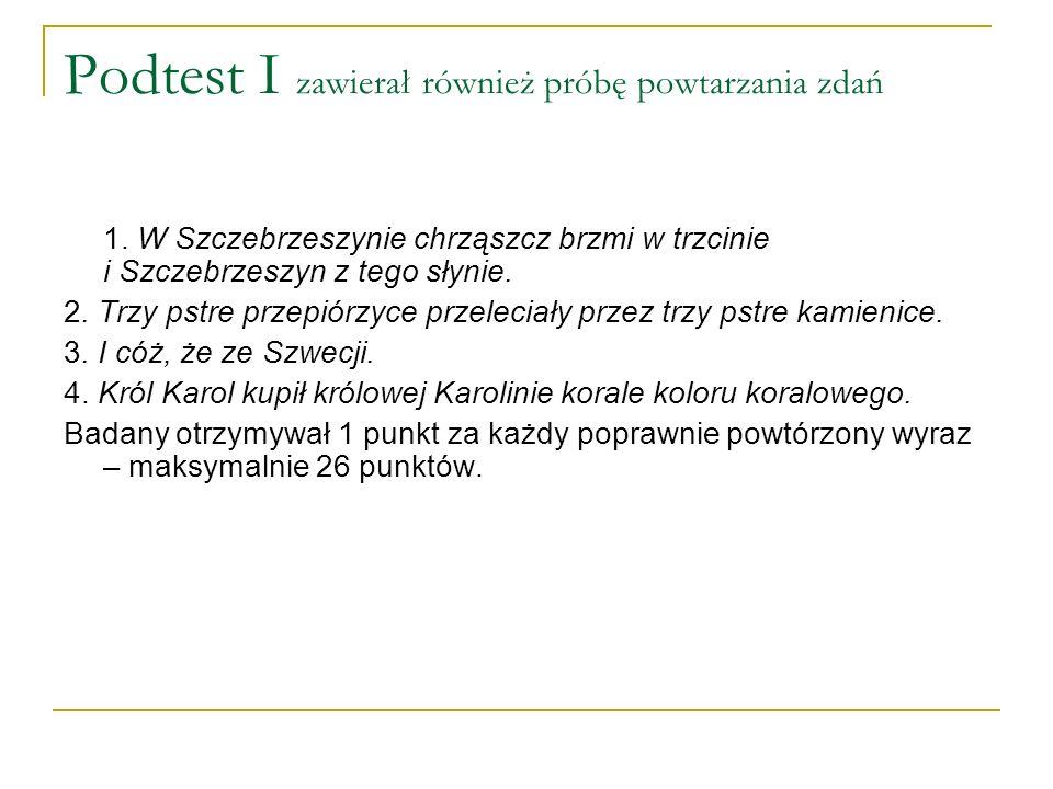 Podtest I zawierał również próbę powtarzania zdań 1. W Szczebrzeszynie chrząszcz brzmi w trzcinie i Szczebrzeszyn z tego słynie. 2. Trzy pstre przepió