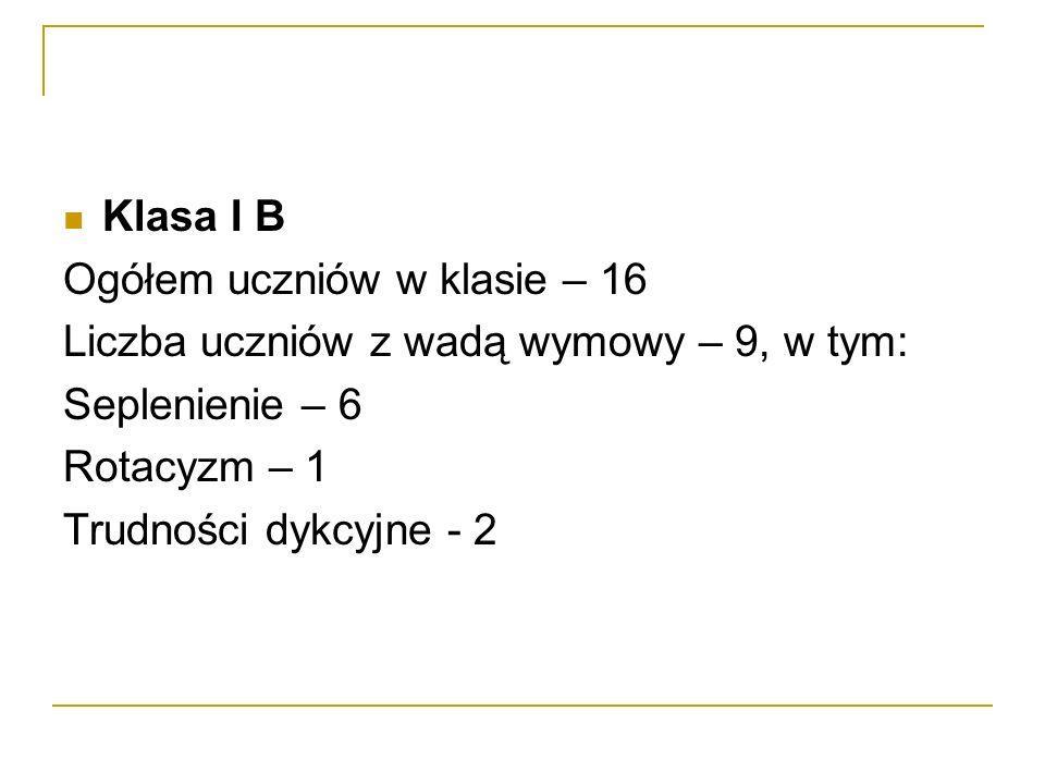 Klasa I B Ogółem uczniów w klasie – 16 Liczba uczniów z wadą wymowy – 9, w tym: Seplenienie – 6 Rotacyzm – 1 Trudności dykcyjne - 2