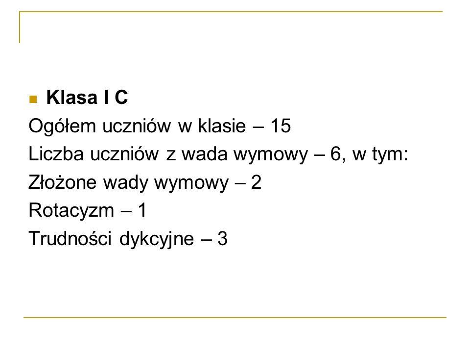 Klasa I C Ogółem uczniów w klasie – 15 Liczba uczniów z wada wymowy – 6, w tym: Złożone wady wymowy – 2 Rotacyzm – 1 Trudności dykcyjne – 3