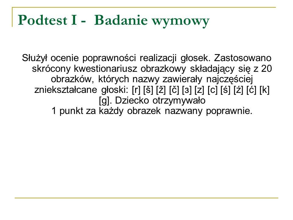 Podtest I zawierał również próbę powtarzania zdań 1.