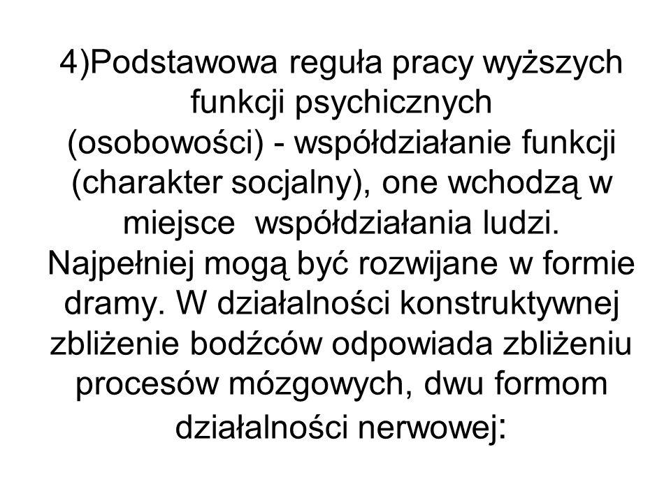 4)Podstawowa reguła pracy wyższych funkcji psychicznych (osobowości) - współdziałanie funkcji (charakter socjalny), one wchodzą w miejsce współdziałan
