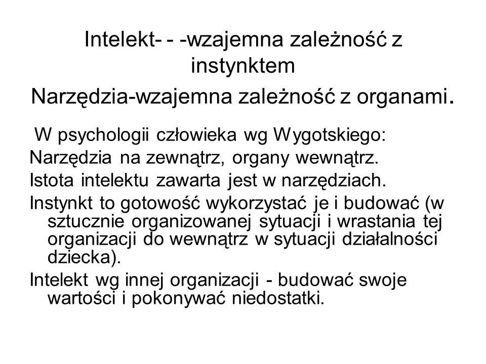 Psychologiczna działalność konstruktywna to WOLA.To synteza intelektu i konstrukcji.