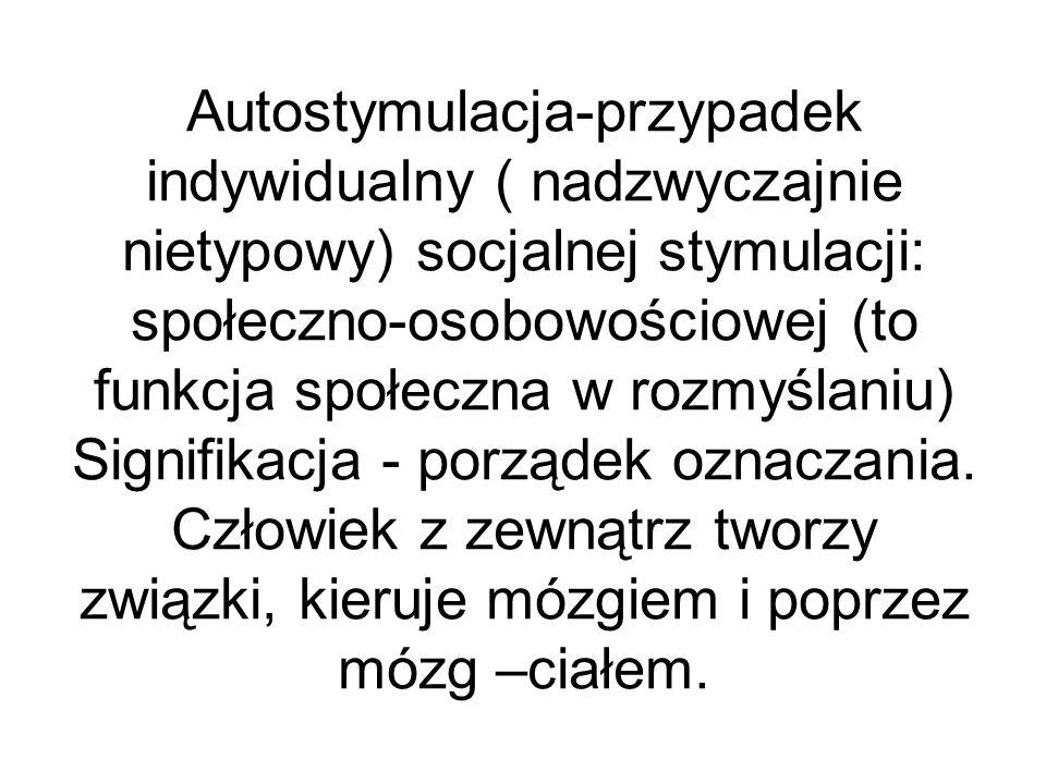 Autostymulacja-przypadek indywidualny ( nadzwyczajnie nietypowy) socjalnej stymulacji: społeczno-osobowościowej (to funkcja społeczna w rozmyślaniu) S