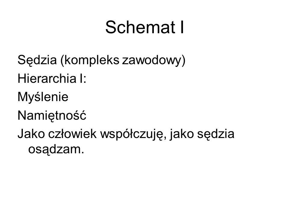 Schemat I Sędzia (kompleks zawodowy) Hierarchia I: Myślenie Namiętność Jako człowiek współczuję, jako sędzia osądzam.