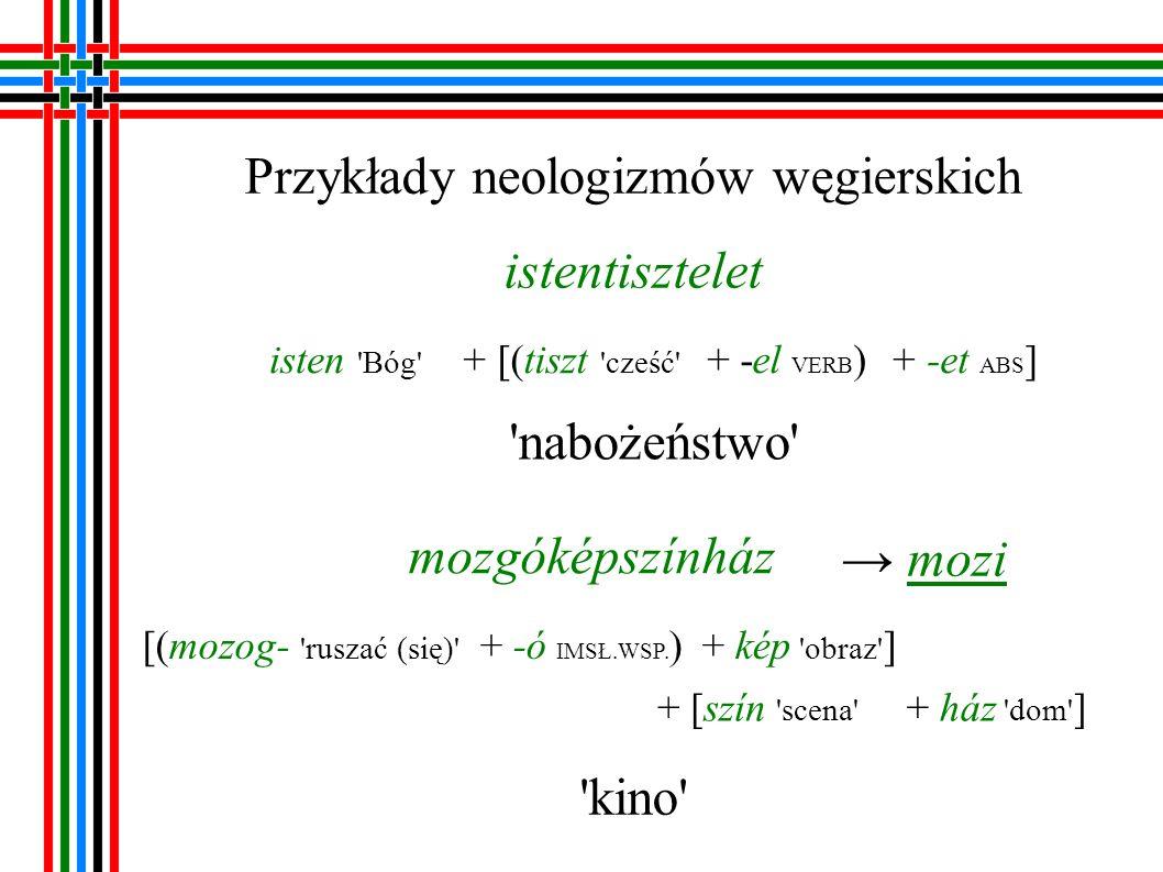 Przykłady neologizmów fińskich uskonpuhdistus (usko wiara + -n Gen )+ (puhd- czysty + -ist(A)- VERB ) + -Us ABSTR.