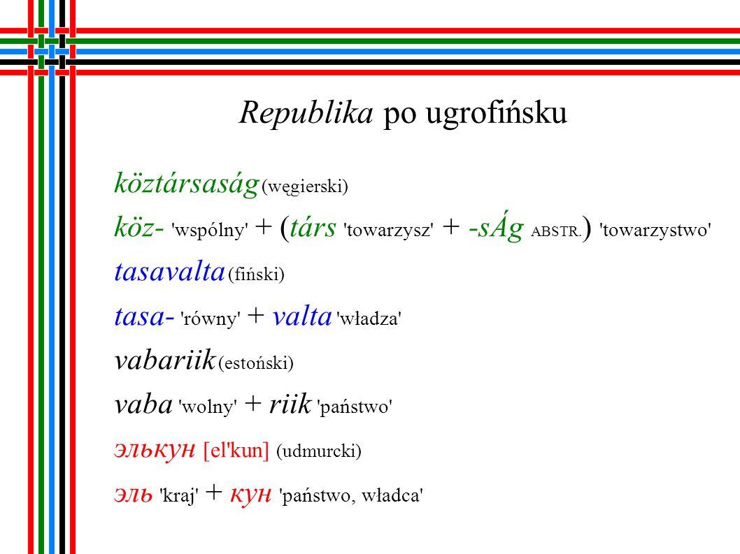 Wybrana bibliografia: Szily Kálmán: A magyar nyelvújítás szótára.