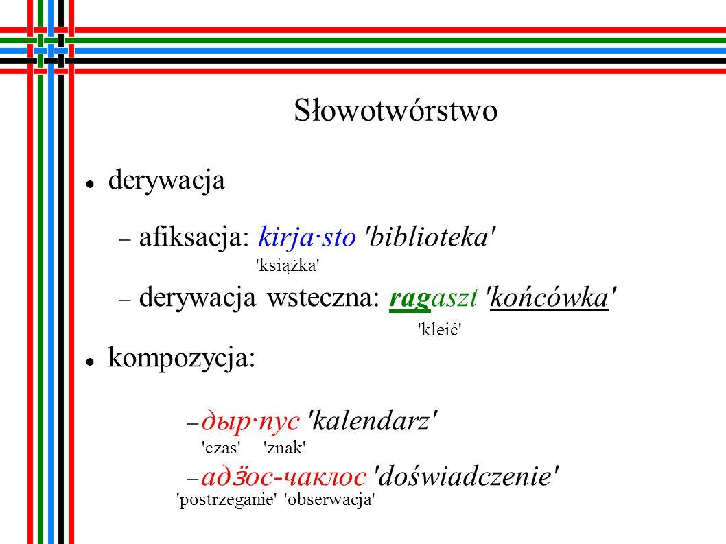 drzewo języków uralskich (za Hajdú)
