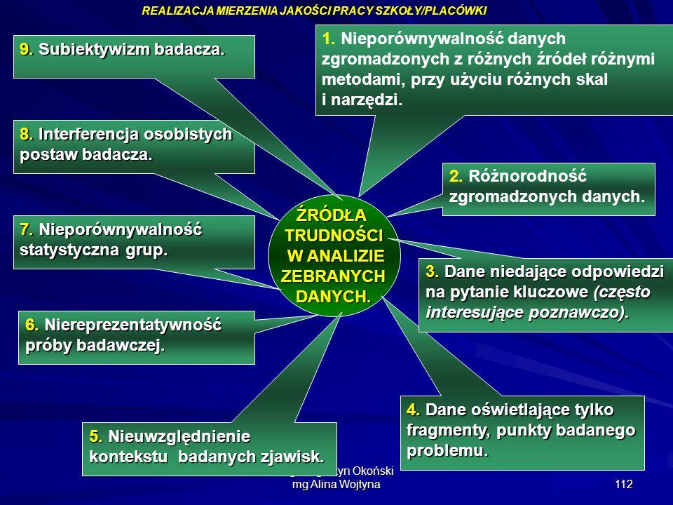 mgr Augustyn Okoński mg Alina Wojtyna 112 ŹRÓDŁATRUDNOŚCI W ANALIZIE W ANALIZIE ZEBRANYCH ZEBRANYCHDANYCH. 1. Nieporównywalność danych zgromadzonych z
