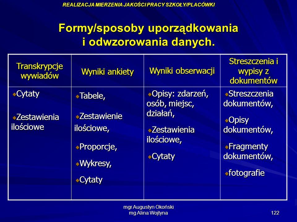 mgr Augustyn Okoński mg Alina Wojtyna 122 Formy/sposoby uporządkowania i odwzorowania danych. Formy/sposoby uporządkowania i odwzorowania danych. Tran