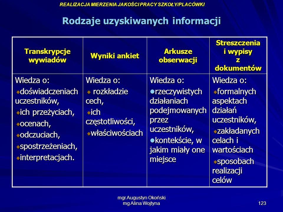 mgr Augustyn Okoński mg Alina Wojtyna 123 Rodzaje uzyskiwanych informacji Transkrypcje wywiadów Wyniki ankiet Arkusze obserwacji Streszczenia i wypisy