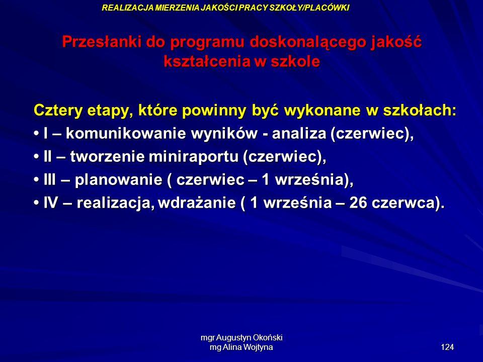 mgr Augustyn Okoński mg Alina Wojtyna 124 Przesłanki do programu doskonalącego jakość kształcenia w szkole Cztery etapy, które powinny być wykonane w