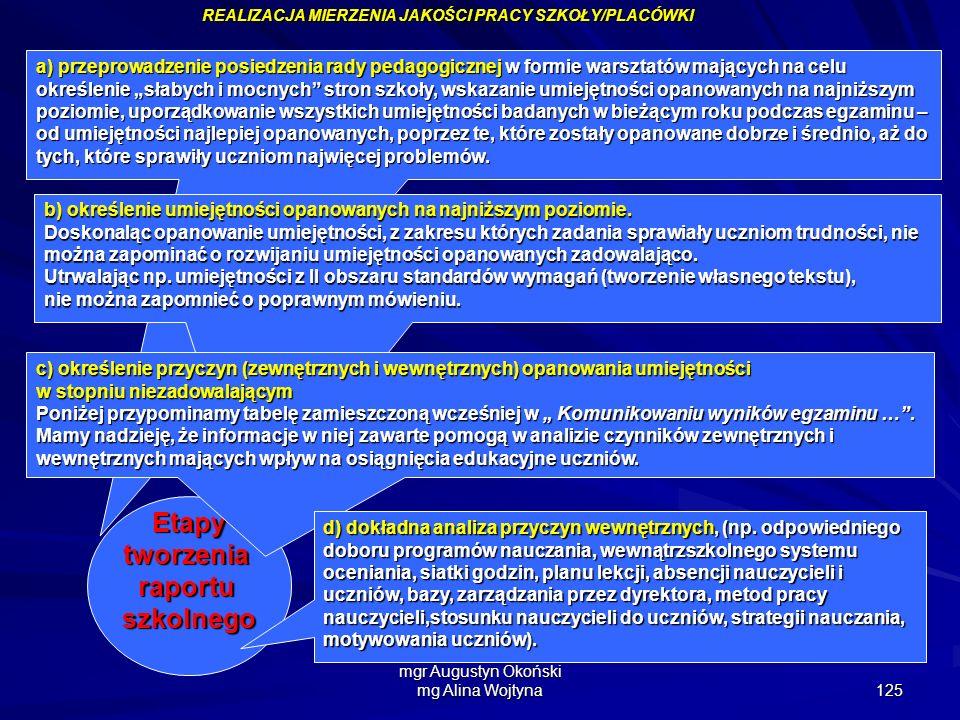 mgr Augustyn Okoński mg Alina Wojtyna 125 Etapy tworzeniaraportuszkolnego a) przeprowadzenie posiedzenia rady pedagogicznej w formie warsztatów mający