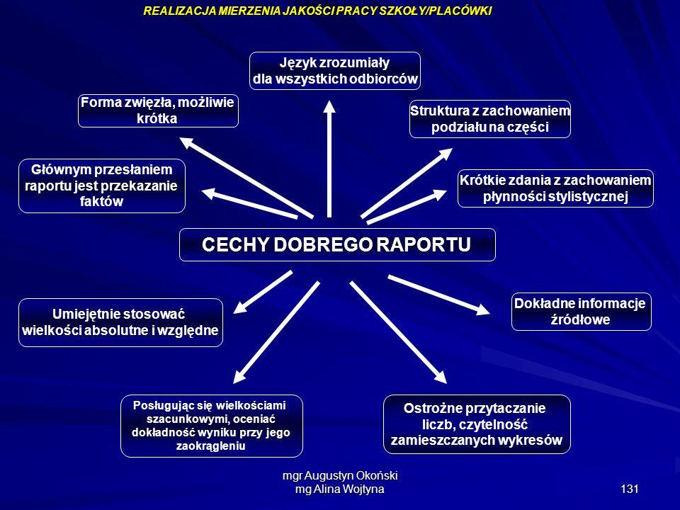 mgr Augustyn Okoński mg Alina Wojtyna 131 CECHY DOBREGO RAPORTU Forma zwięzła, możliwie krótka Głównym przesłaniem raportu jest przekazanie faktów Jęz