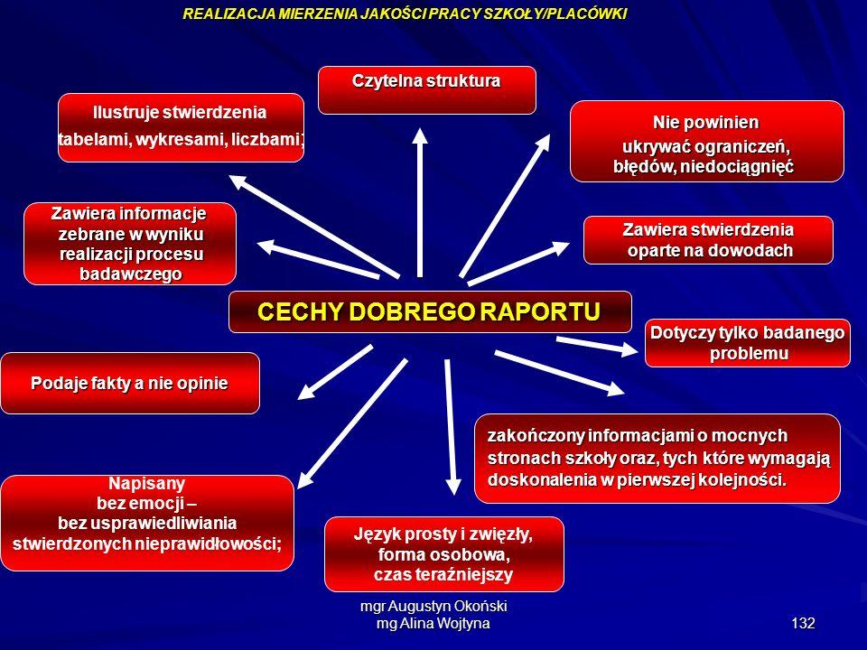mgr Augustyn Okoński mg Alina Wojtyna 132 CECHY DOBREGO RAPORTU Ilustruje stwierdzenia tabelami, wykresami, liczbami ; Zawiera informacje zebrane w wy