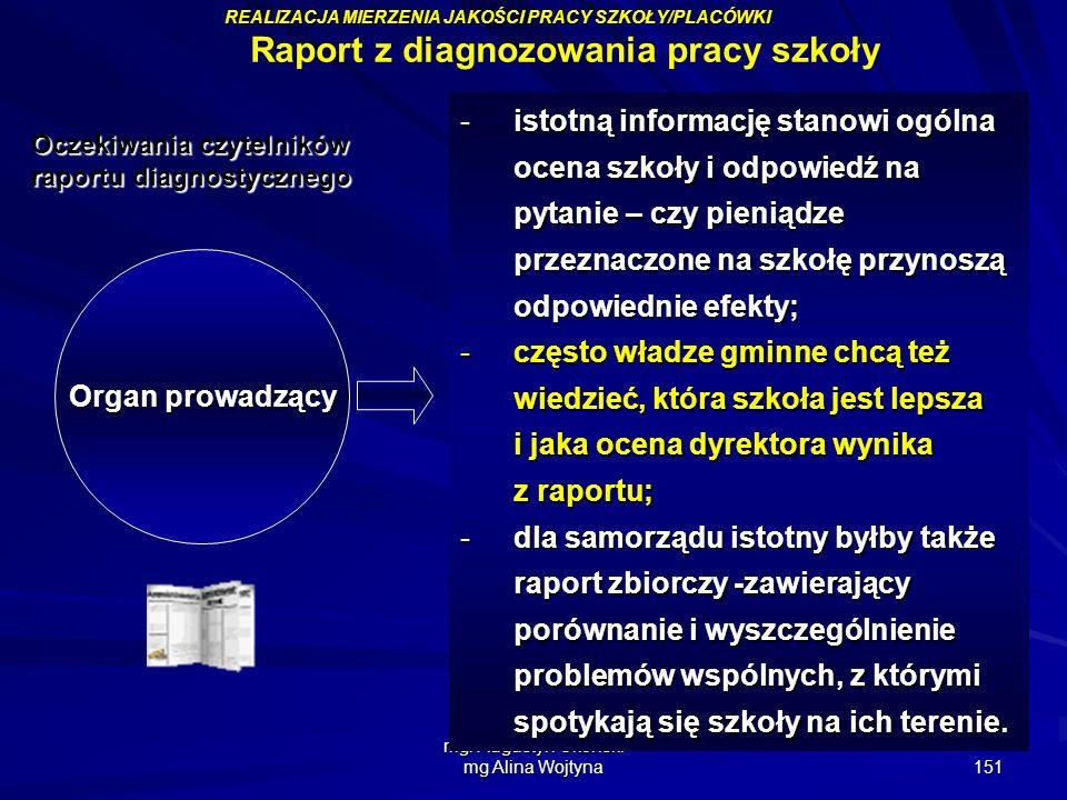 mgr Augustyn Okoński mg Alina Wojtyna 151 Organ prowadzący -istotną informację stanowi ogólna ocena szkoły i odpowiedź na pytanie – czy pieniądze prze