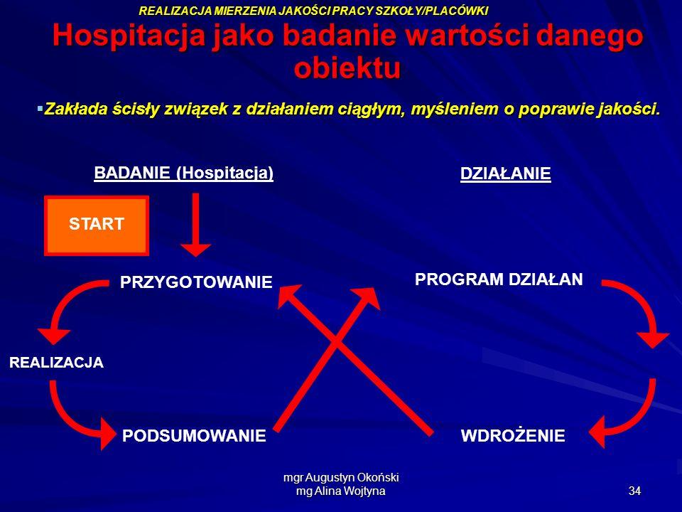 mgr Augustyn Okoński mg Alina Wojtyna 34 PROGRAM DZIAŁAN PRZYGOTOWANIE PODSUMOWANIEWDROŻENIE REALIZACJA START BADANIE (Hospitacja) DZIAŁANIE Hospitacj