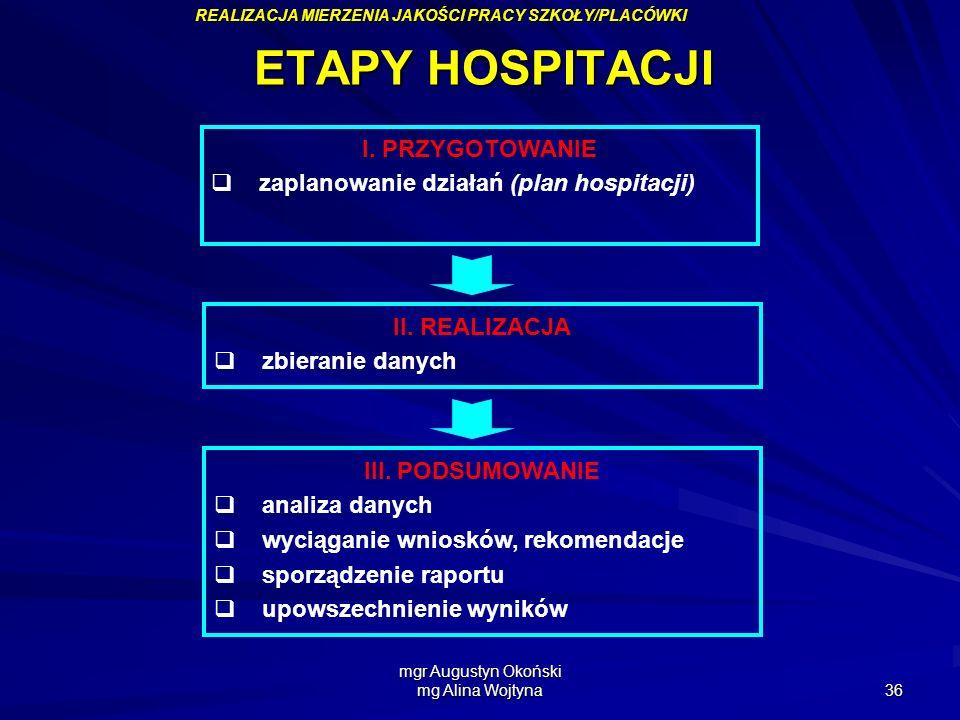 mgr Augustyn Okoński mg Alina Wojtyna 36 ETAPY HOSPITACJI I. PRZYGOTOWANIE zaplanowanie działań (plan hospitacji) II. REALIZACJA zbieranie danych III.