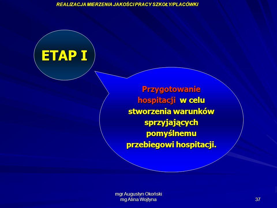 mgr Augustyn Okoński mg Alina Wojtyna 37 ETAP I Przygotowanie hospitacji w celu stworzenia warunków sprzyjających pomyślnemu przebiegowi hospitacji. R