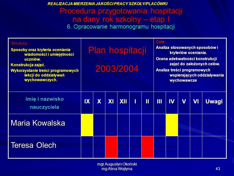 mgr Augustyn Okoński mg Alina Wojtyna 43 Procedura przygotowania hospitacji na dany rok szkolny – etap I 6. Opracowanie harmonogramu hospitacji Tematy