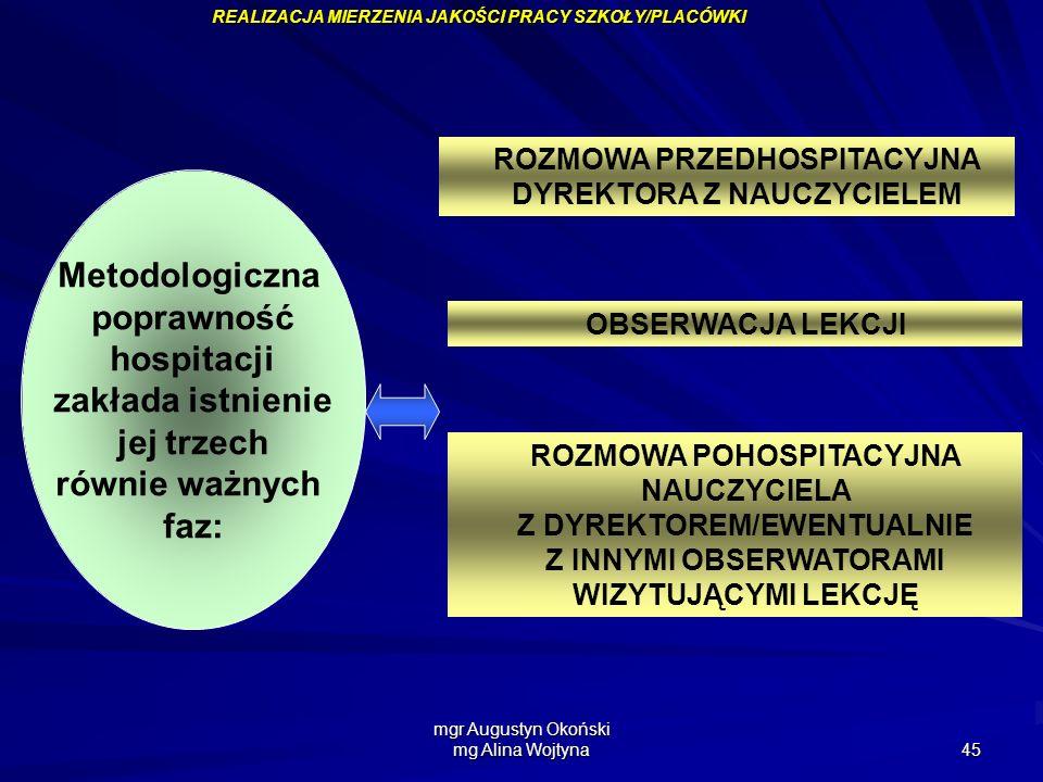 mgr Augustyn Okoński mg Alina Wojtyna 45 Metodologiczna poprawność hospitacji zakłada istnienie jej trzech równie ważnych faz: ROZMOWA PRZEDHOSPITACYJ