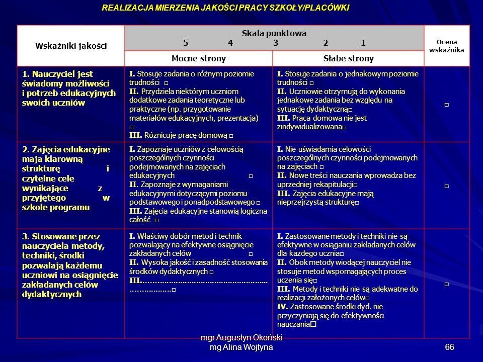 mgr Augustyn Okoński mg Alina Wojtyna 66 Wskaźniki jakości Skala punktowa 5 4 3 2 1 Ocena wskaźnika Mocne stronySłabe strony 1. Nauczyciel jest świado