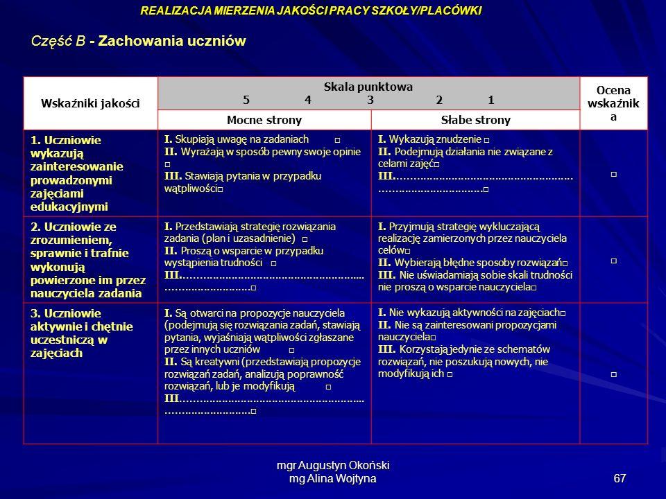 mgr Augustyn Okoński mg Alina Wojtyna 67 Część B - Zachowania uczniów Wskaźniki jakości Skala punktowa 5 4 3 2 1 Ocena wskaźnik a Mocne stronySłabe st