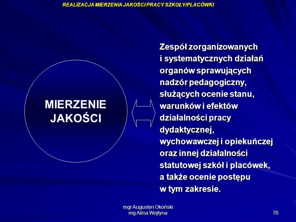 mgr Augustyn Okoński mg Alina Wojtyna 70 Zespół zorganizowanych i systematycznych działań organów sprawujących nadzór pedagogiczny, służących ocenie s