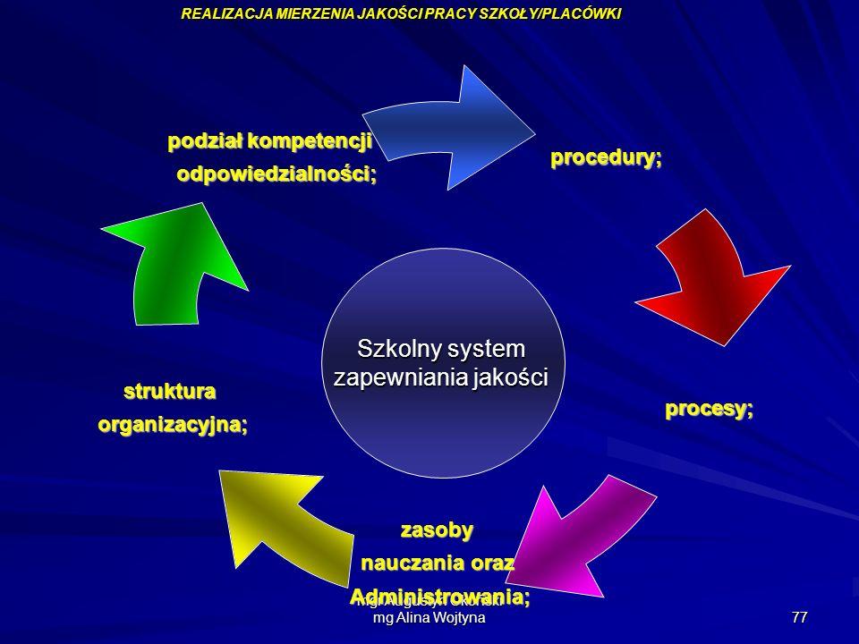 mgr Augustyn Okoński mg Alina Wojtyna 77procedury; procesy; zasoby nauczania oraz Administrowania; struktura organizacyjna; organizacyjna; podział kom
