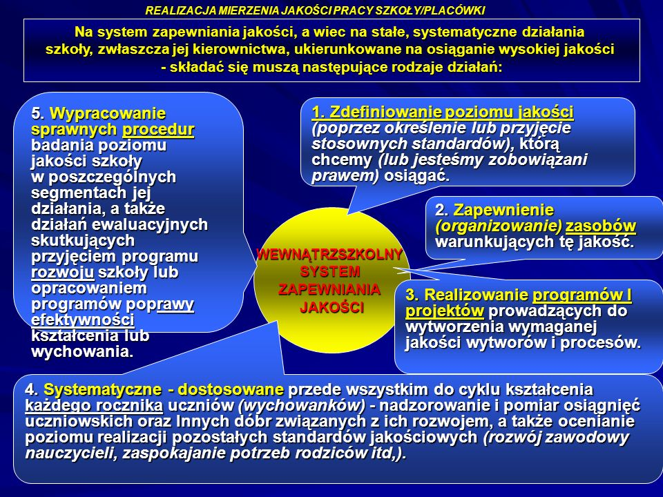 mgr Augustyn Okoński mg Alina Wojtyna 78 REALIZACJA MIERZENIA JAKOŚCI PRACY SZKOŁY/PLACÓWKI WEWNĄTRZSZKOLNYSYSTEMZAPEWNIANIAJAKOŚCI Na system zapewnia